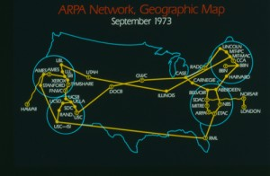 ARPANET in 1973
