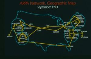 ARPANET in 1973