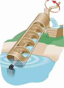The Egyptian Water Screw
