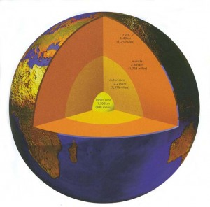 earth-layers-M