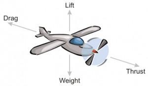 AeroplanesLift&Drag