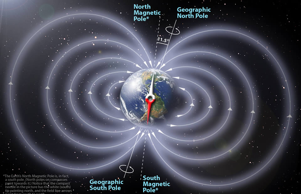 Earths Magnetic Field Reversal Is the Earth's magne...