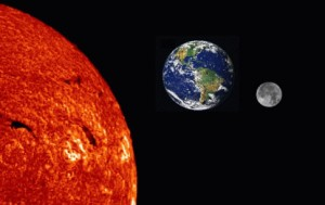 Earth Sun & Moon