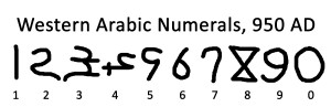 WesternArabic Numerals Circa 950AD