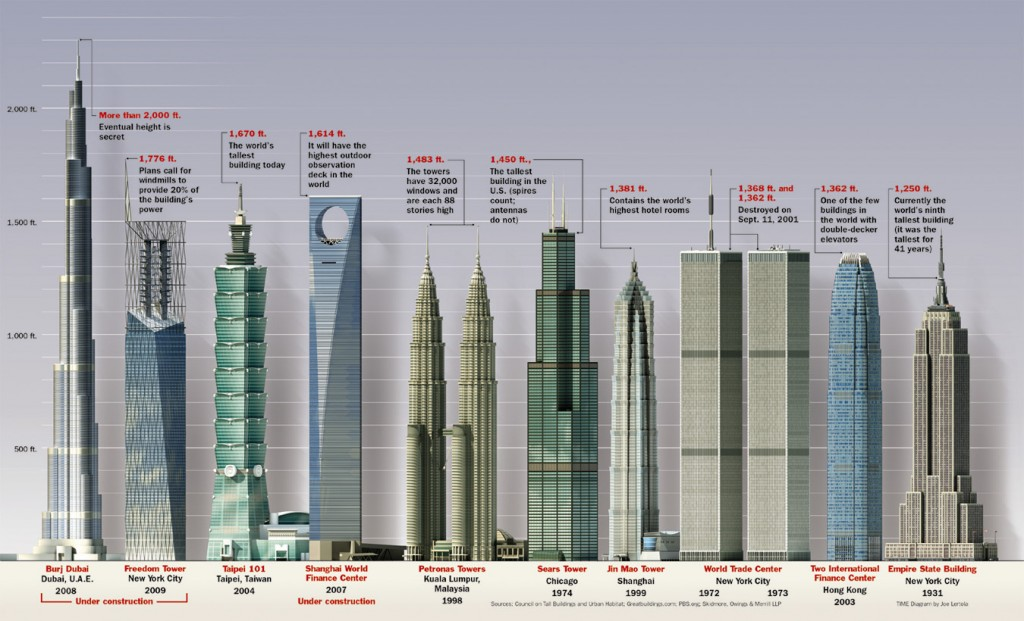 building_height_comparison