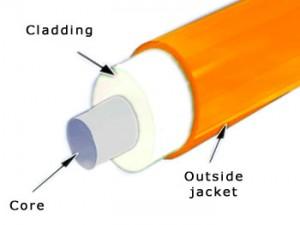fiber_optic_cable_diagram