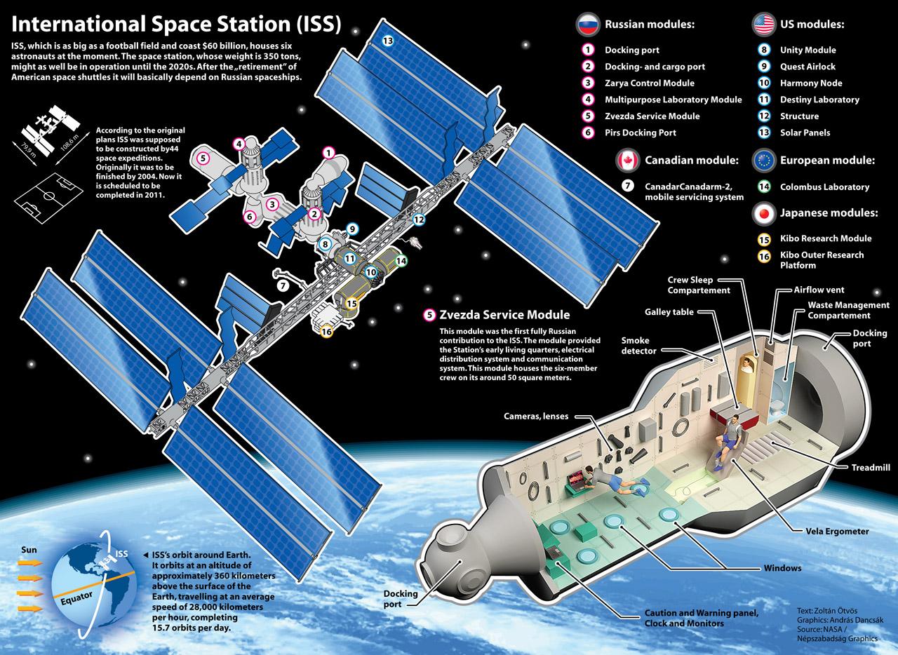ISS_english
