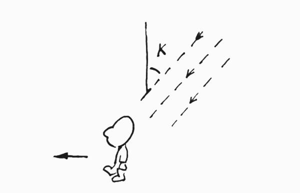 Rain-Angle-K-White25-Double