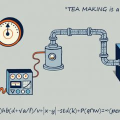 The Science of Tea Making